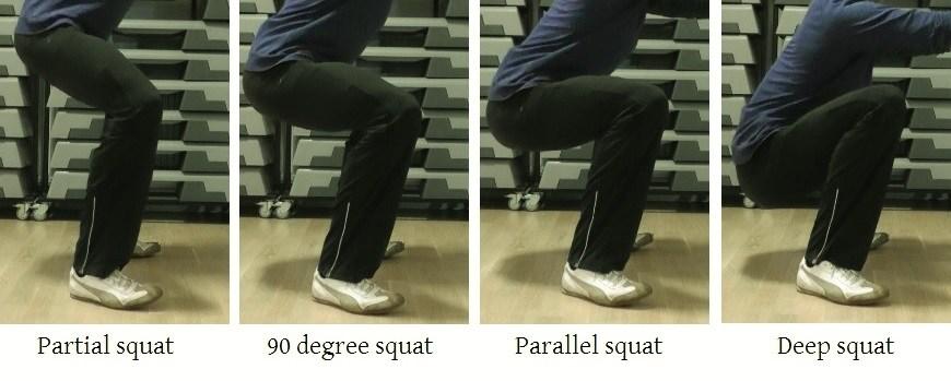 Όνομα: squat-depth.jpg Εμφανίσεις: 351 Μέγεθος: 78,2 KB