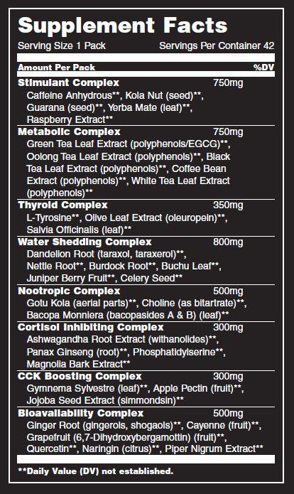 Όνομα: 01-127-005 Animal Cuts 42 packs_ingredients1.jpg Εμφανίσεις: 615 Μέγεθος: 99,1 KB