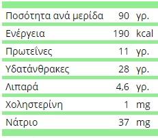 Όνομα: mpara.jpg Εμφανίσεις: 835 Μέγεθος: 22,9 KB
