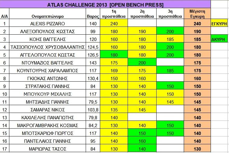 Όνομα: Open Bench Press.jpg Εμφανίσεις: 1007 Μέγεθος: 181,0 KB