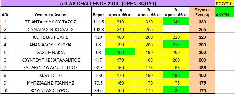 Όνομα: Open Squat.jpg Εμφανίσεις: 992 Μέγεθος: 110,1 KB