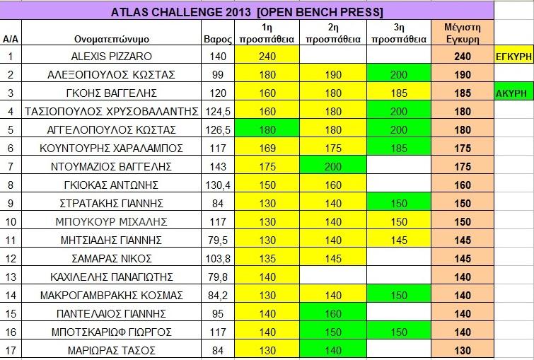 Όνομα: Open Bench Press.jpg Εμφανίσεις: 513 Μέγεθος: 174,4 KB