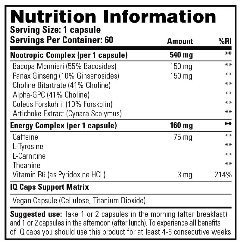 Όνομα: IQ-Caps-Nutrition-Info.png Εμφανίσεις: 342 Μέγεθος: 28,3 KB