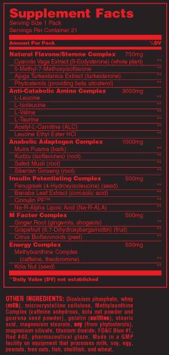 Όνομα: 01-127-105-AnimalMStakEU-Nutritional-web__.jpg Εμφανίσεις: 1181 Μέγεθος: 87,3 KB