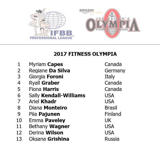 Όνομα: 2017-ifbb-fitness-olympia-athletes.jpg Εμφανίσεις: 470 Μέγεθος: 41,5 KB