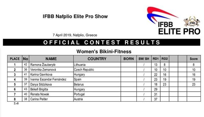 Όνομα: Nafplio Elite Pro Bikini.jpg Εμφανίσεις: 1015 Μέγεθος: 77,6 KB