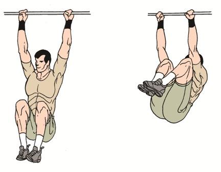 Όνομα: hanging-reverse-crunches.jpg Εμφανίσεις: 72 Μέγεθος: 29,2 KB