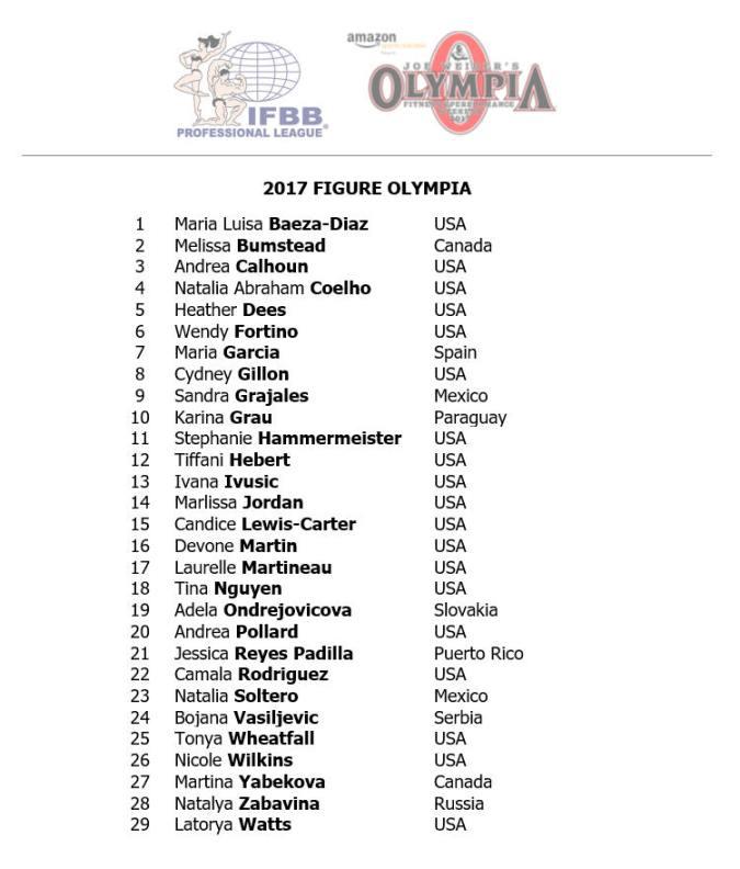 Όνομα: ifbb-figure-olympia-2017-athletes.jpg Εμφανίσεις: 405 Μέγεθος: 62,5 KB