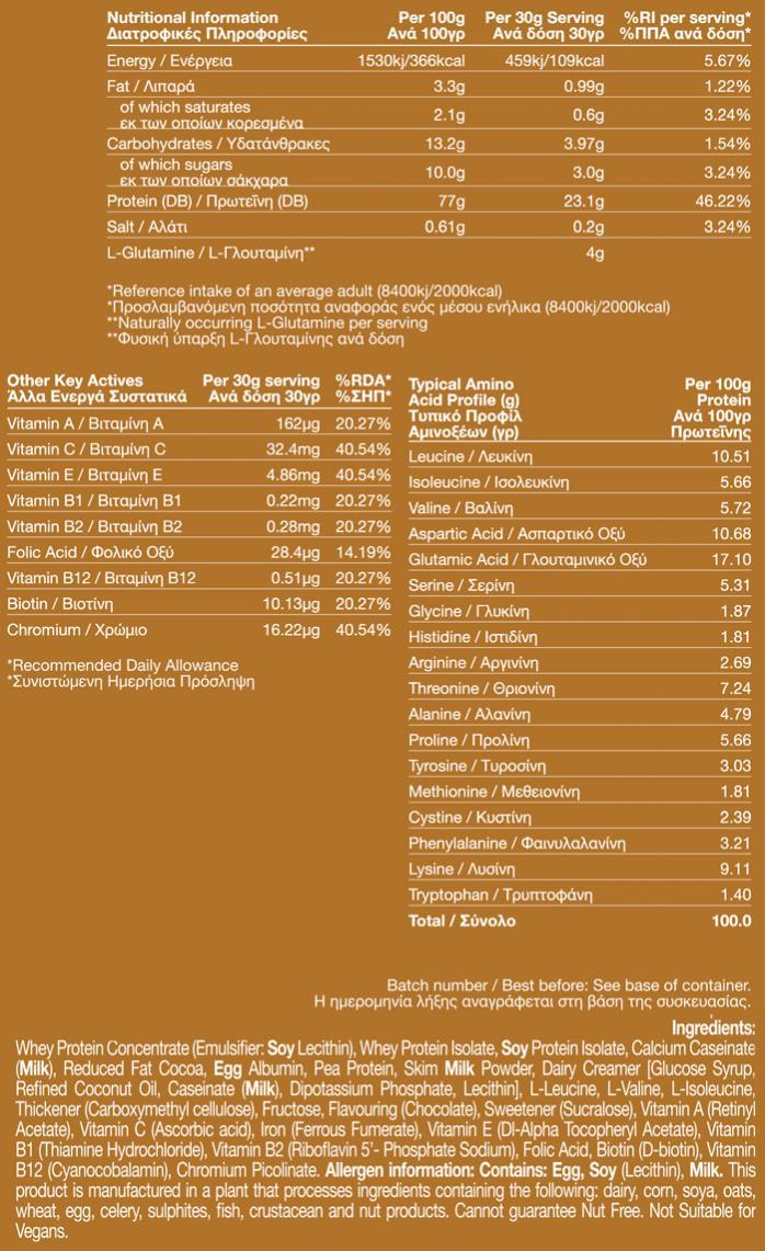 Όνομα: 01-136-017-Complete-8-2270g-facts.jpg Εμφανίσεις: 529 Μέγεθος: 141,9 KB