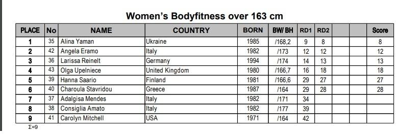 Όνομα: Body Fitness +1.63.jpg Εμφανίσεις: 166 Μέγεθος: 75,4 KB